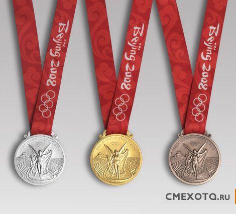 олимпиада по плаванью